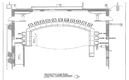city council chambers seating diagram